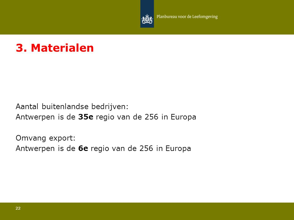 Aantal buitenlandse bedrijven: Antwerpen is de 35e regio van de 256 in Europa 22 3. Materialen Omvang export: Antwerpen is de 6e regio van de 256 in E
