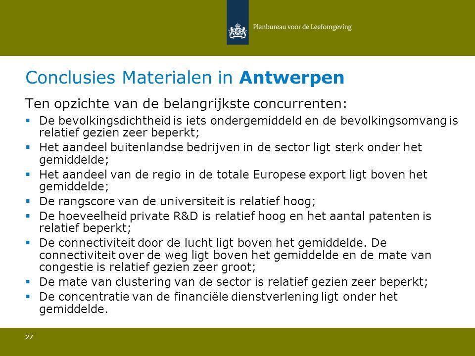 Conclusies Materialen in Antwerpen 27 Ten opzichte van de belangrijkste concurrenten:  De bevolkingsdichtheid is iets ondergemiddeld en de bevolkings