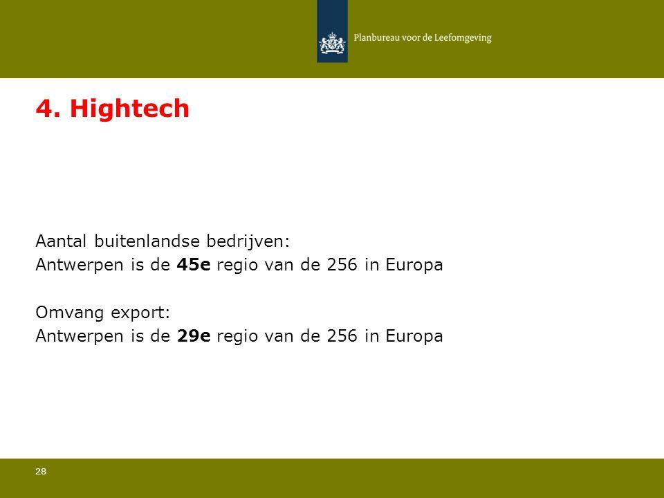 Aantal buitenlandse bedrijven: Antwerpen is de 45e regio van de 256 in Europa 28 4. Hightech Omvang export: Antwerpen is de 29e regio van de 256 in Eu