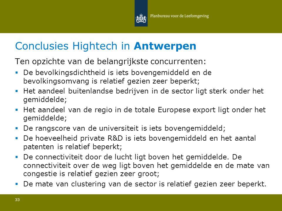 Conclusies Hightech in Antwerpen 33 Ten opzichte van de belangrijkste concurrenten:  De bevolkingsdichtheid is iets bovengemiddeld en de bevolkingsomvang is relatief gezien zeer beperkt; Het aandeel buitenlandse bedrijven in de sector ligt sterk onder het gemiddelde; Het aandeel van de regio in de totale Europese export ligt onder het gemiddelde; De rangscore van de universiteit is iets bovengemiddeld; De hoeveelheid private R&D is iets bovengemiddeld en het aantal patenten is relatief beperkt; De connectiviteit door de lucht ligt boven het gemiddelde.