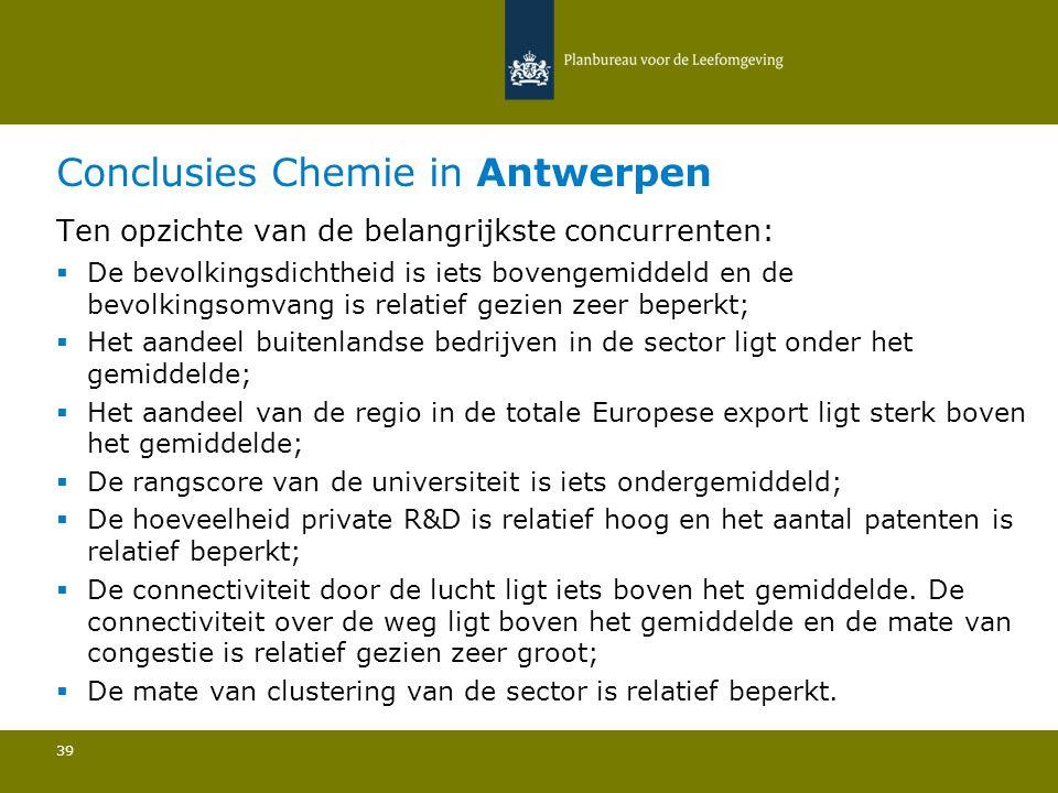 Conclusies Chemie in Antwerpen 39 Ten opzichte van de belangrijkste concurrenten:  De bevolkingsdichtheid is iets bovengemiddeld en de bevolkingsomvang is relatief gezien zeer beperkt; Het aandeel buitenlandse bedrijven in de sector ligt onder het gemiddelde; Het aandeel van de regio in de totale Europese export ligt sterk boven het gemiddelde; De rangscore van de universiteit is iets ondergemiddeld; De hoeveelheid private R&D is relatief hoog en het aantal patenten is relatief beperkt; De connectiviteit door de lucht ligt iets boven het gemiddelde.
