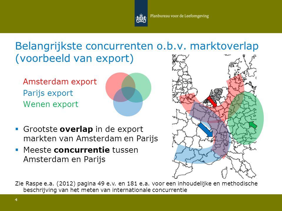 Belangrijkste concurrenten o.b.v. marktoverlap (voorbeeld van export) 4  Grootste overlap in de export markten van Amsterdam en Parijs  Meeste concu