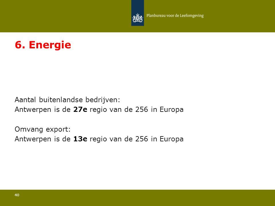 Aantal buitenlandse bedrijven: Antwerpen is de 27e regio van de 256 in Europa 40 6. Energie Omvang export: Antwerpen is de 13e regio van de 256 in Eur