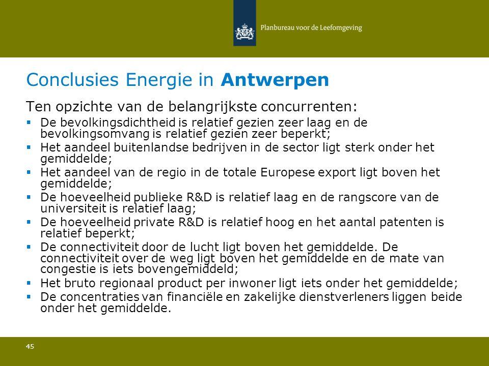 Conclusies Energie in Antwerpen 45 Ten opzichte van de belangrijkste concurrenten:  De bevolkingsdichtheid is relatief gezien zeer laag en de bevolki