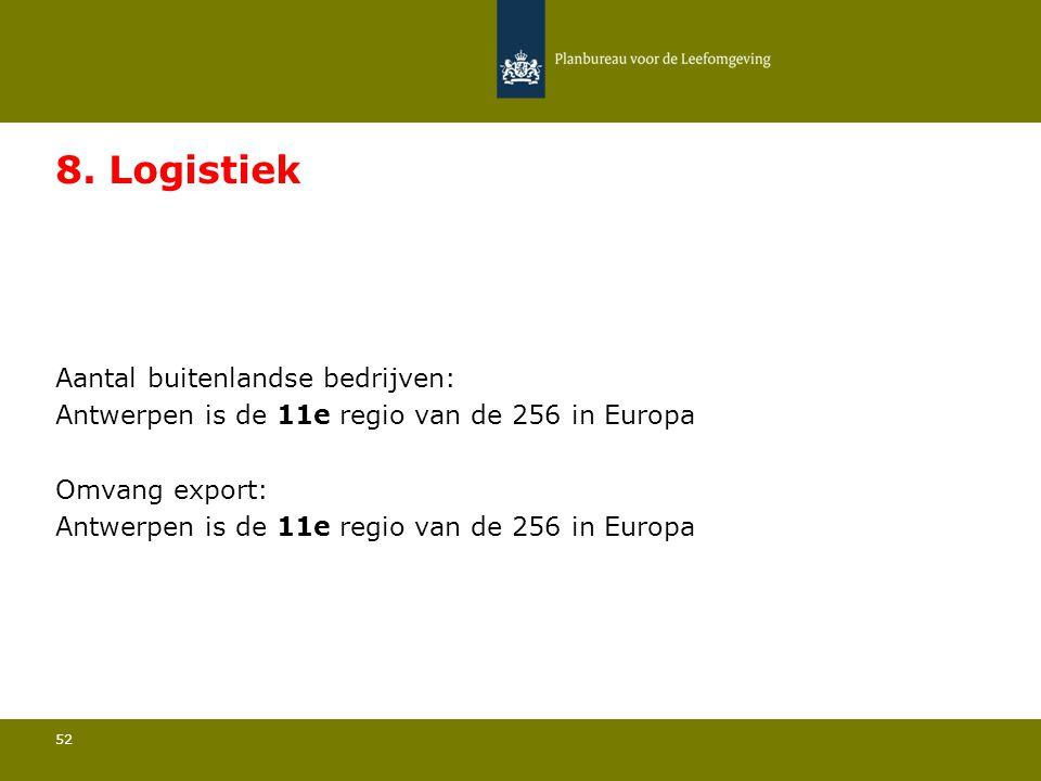 Aantal buitenlandse bedrijven: Antwerpen is de 11e regio van de 256 in Europa 52 8. Logistiek Omvang export: Antwerpen is de 11e regio van de 256 in E