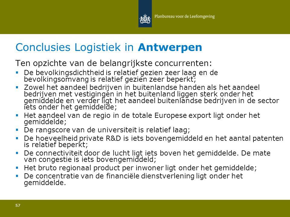 Conclusies Logistiek in Antwerpen 57 Ten opzichte van de belangrijkste concurrenten:  De bevolkingsdichtheid is relatief gezien zeer laag en de bevol
