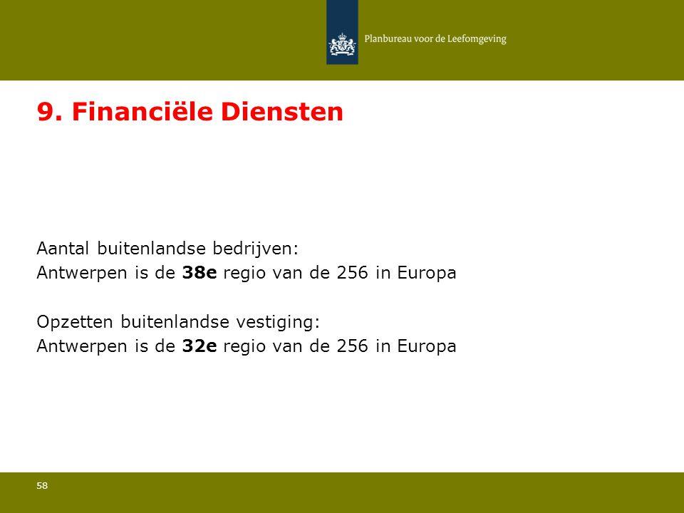 Aantal buitenlandse bedrijven: Antwerpen is de 38e regio van de 256 in Europa 58 9. Financiële Diensten Opzetten buitenlandse vestiging: Antwerpen is
