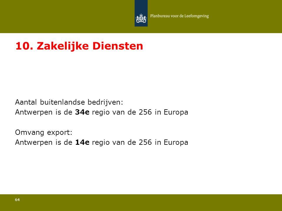 Aantal buitenlandse bedrijven: Antwerpen is de 34e regio van de 256 in Europa 64 10. Zakelijke Diensten Omvang export: Antwerpen is de 14e regio van d