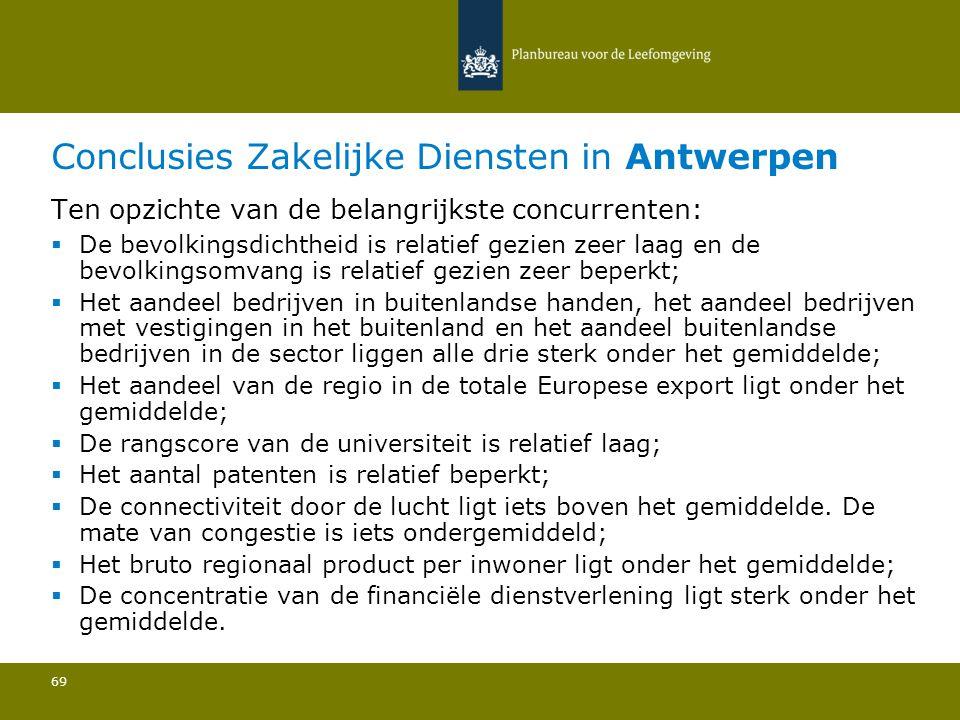 Conclusies Zakelijke Diensten in Antwerpen 69 Ten opzichte van de belangrijkste concurrenten:  De bevolkingsdichtheid is relatief gezien zeer laag en de bevolkingsomvang is relatief gezien zeer beperkt; Het aandeel bedrijven in buitenlandse handen, het aandeel bedrijven met vestigingen in het buitenland en het aandeel buitenlandse bedrijven in de sector liggen alle drie sterk onder het gemiddelde; Het aandeel van de regio in de totale Europese export ligt onder het gemiddelde; De rangscore van de universiteit is relatief laag; Het aantal patenten is relatief beperkt; De connectiviteit door de lucht ligt iets boven het gemiddelde.
