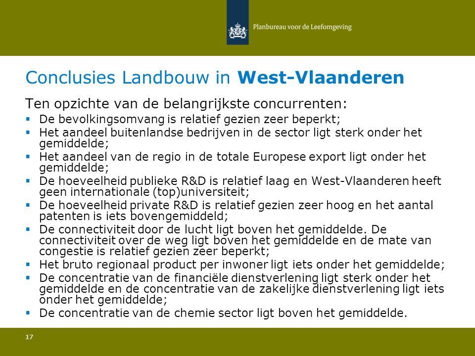 Conclusies Landbouw in West-Vlaanderen 17 Ten opzichte van de belangrijkste concurrenten:  De bevolkingsomvang is relatief gezien zeer beperkt; Het a