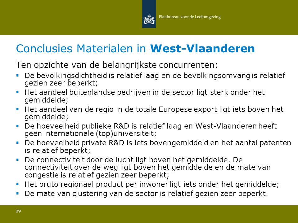 Conclusies Materialen in West-Vlaanderen 29 Ten opzichte van de belangrijkste concurrenten:  De bevolkingsdichtheid is relatief laag en de bevolkings