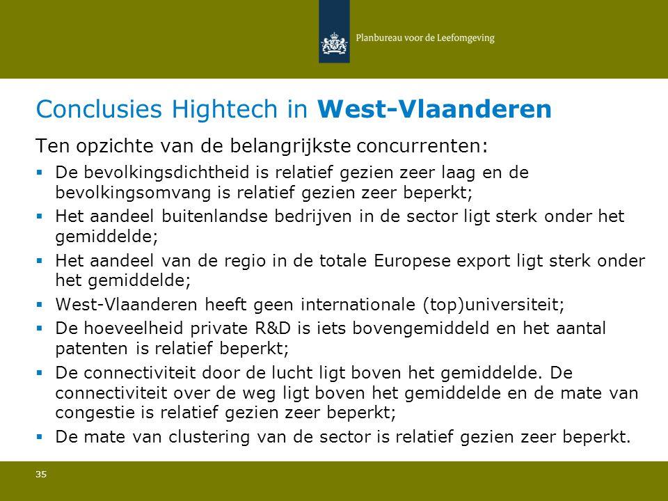 Conclusies Hightech in West-Vlaanderen 35 Ten opzichte van de belangrijkste concurrenten:  De bevolkingsdichtheid is relatief gezien zeer laag en de