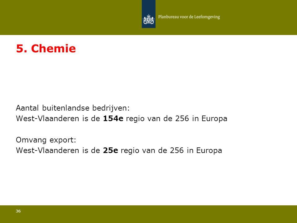 Aantal buitenlandse bedrijven: West-Vlaanderen is de 154e regio van de 256 in Europa 36 5. Chemie Omvang export: West-Vlaanderen is de 25e regio van d