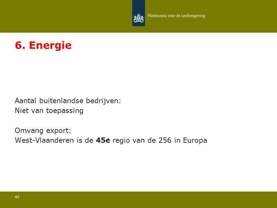 Aantal buitenlandse bedrijven: Niet van toepassing 42 6. Energie Omvang export: West-Vlaanderen is de 45e regio van de 256 in Europa