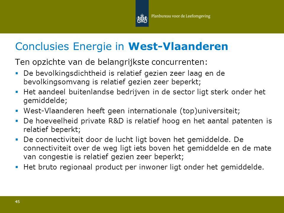 Conclusies Energie in West-Vlaanderen 45 Ten opzichte van de belangrijkste concurrenten:  De bevolkingsdichtheid is relatief gezien zeer laag en de b