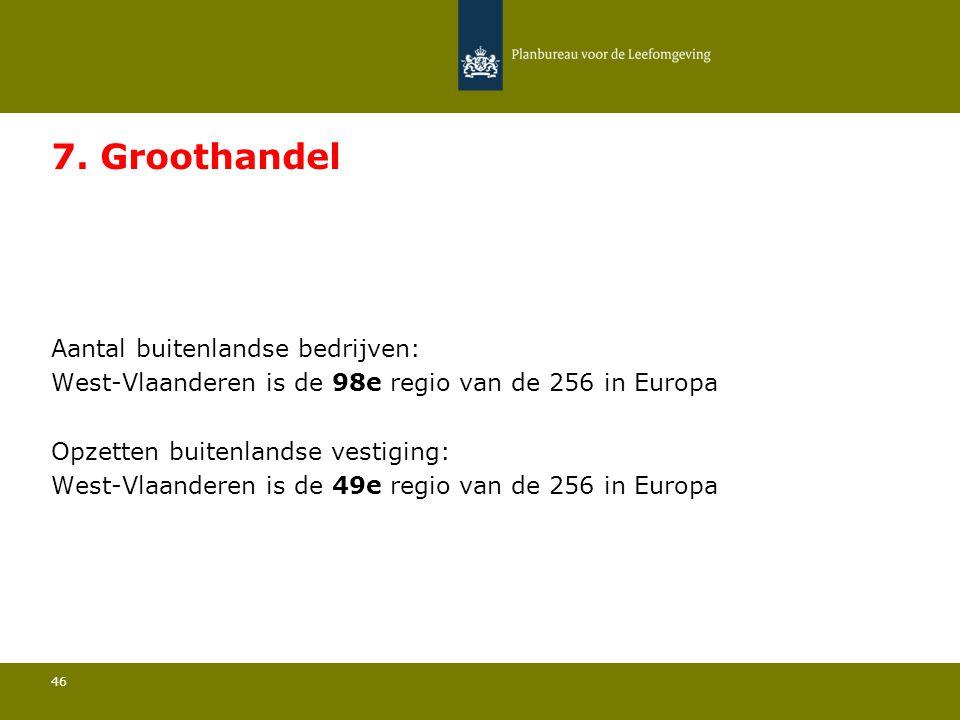 Aantal buitenlandse bedrijven: West-Vlaanderen is de 98e regio van de 256 in Europa 46 7. Groothandel Opzetten buitenlandse vestiging: West-Vlaanderen