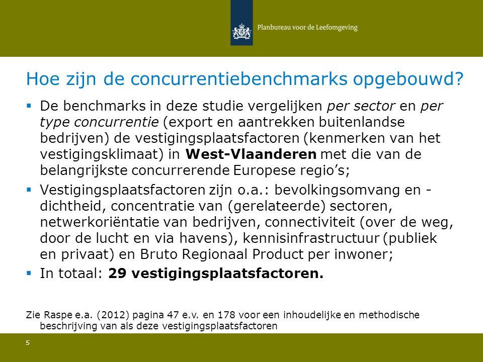  De investeringsagenda voor West-Vlaanderen bestaat vooral uit het handhaven van de goede factoren en het inlopen of compenseren van het gat wat er is t.o.v.