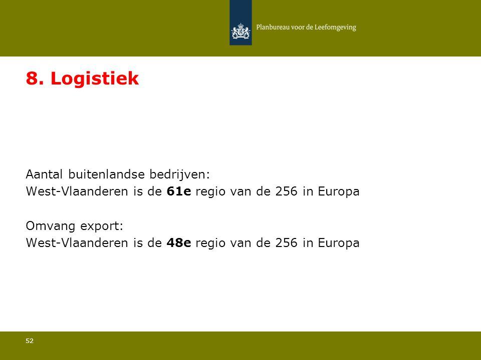 Aantal buitenlandse bedrijven: West-Vlaanderen is de 61e regio van de 256 in Europa 52 8. Logistiek Omvang export: West-Vlaanderen is de 48e regio van
