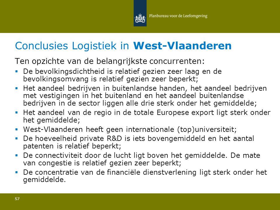 Conclusies Logistiek in West-Vlaanderen 57 Ten opzichte van de belangrijkste concurrenten:  De bevolkingsdichtheid is relatief gezien zeer laag en de