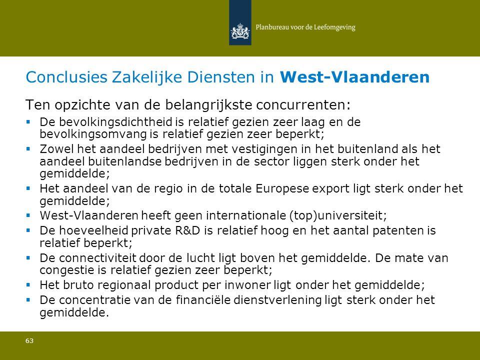 Conclusies Zakelijke Diensten in West-Vlaanderen 63 Ten opzichte van de belangrijkste concurrenten:  De bevolkingsdichtheid is relatief gezien zeer l