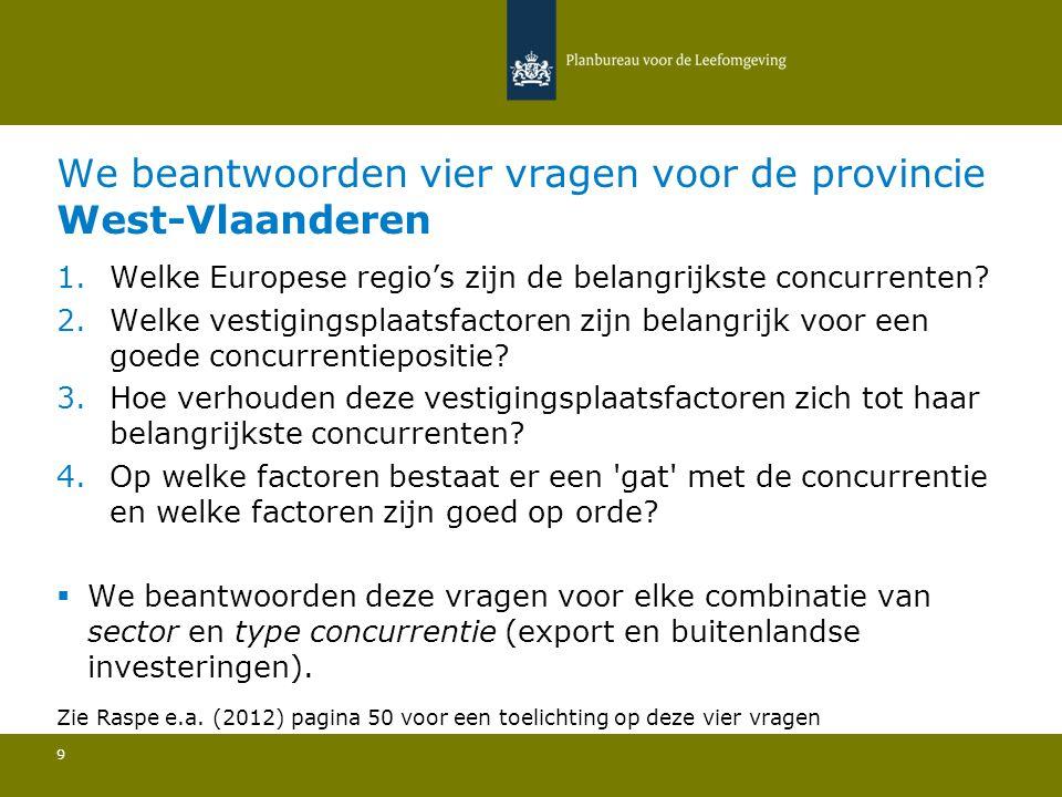 We beantwoorden vier vragen voor de provincie West-Vlaanderen 9 1.Welke Europese regio's zijn de belangrijkste concurrenten? 2.Welke vestigingsplaatsf