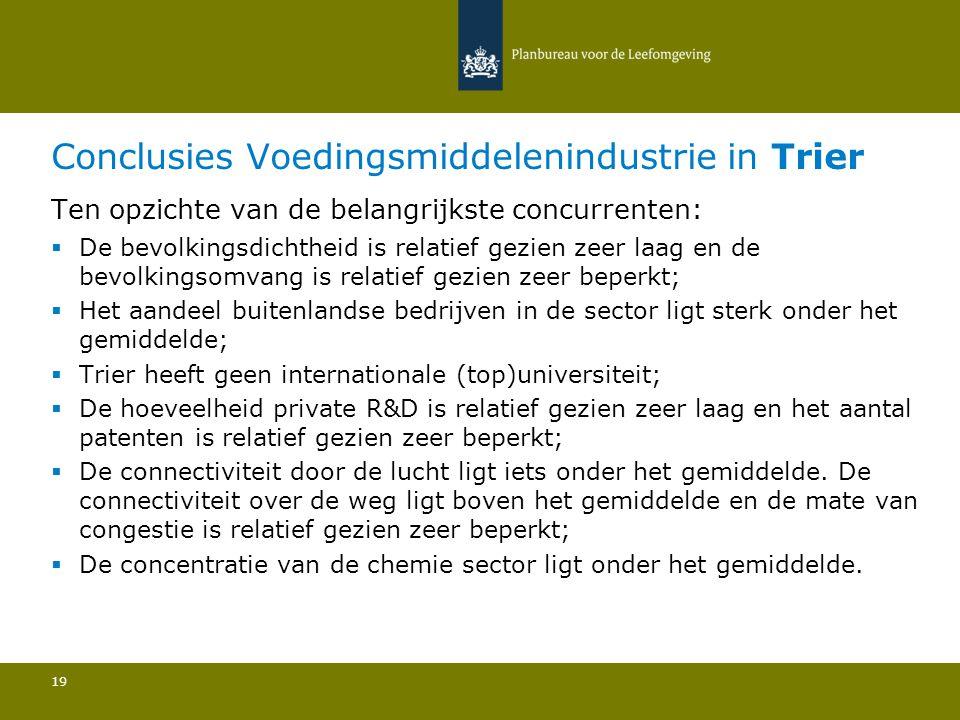 Conclusies Voedingsmiddelenindustrie in Trier 19 Ten opzichte van de belangrijkste concurrenten:  De bevolkingsdichtheid is relatief gezien zeer laag