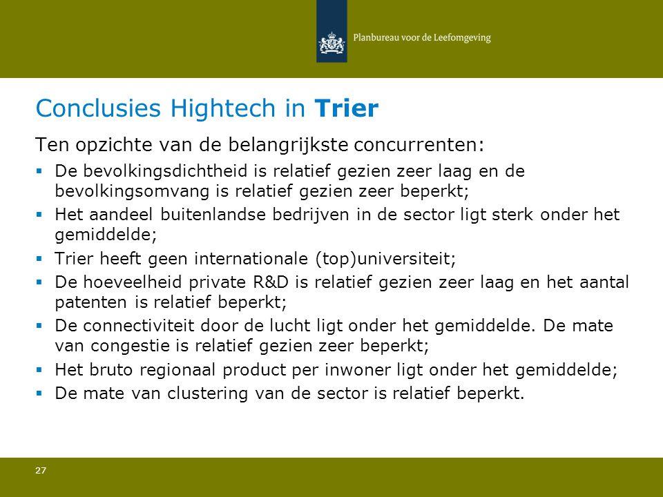 Conclusies Hightech in Trier 27 Ten opzichte van de belangrijkste concurrenten:  De bevolkingsdichtheid is relatief gezien zeer laag en de bevolkings