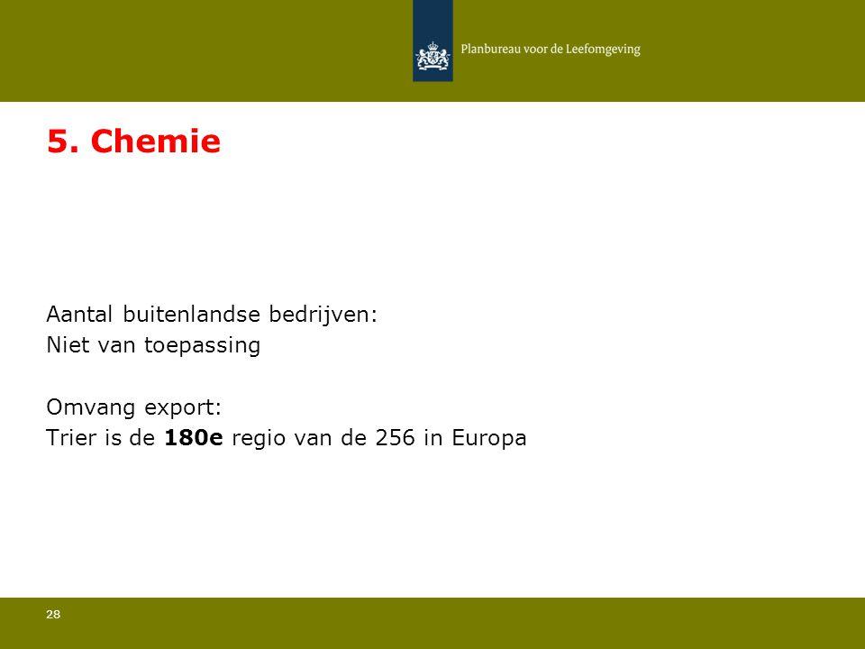 Aantal buitenlandse bedrijven: Niet van toepassing 28 5. Chemie Omvang export: Trier is de 180e regio van de 256 in Europa