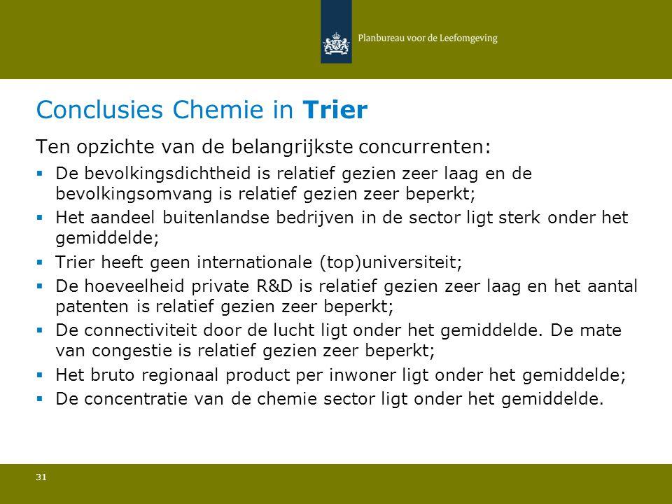 Conclusies Chemie in Trier 31 Ten opzichte van de belangrijkste concurrenten:  De bevolkingsdichtheid is relatief gezien zeer laag en de bevolkingsom