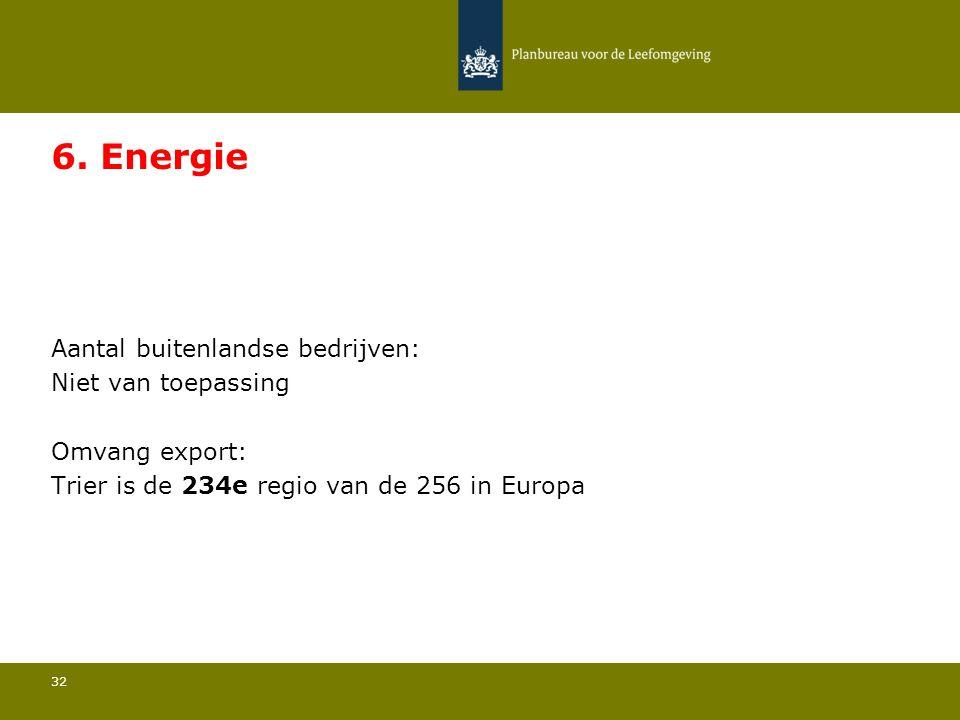 Aantal buitenlandse bedrijven: Niet van toepassing 32 6. Energie Omvang export: Trier is de 234e regio van de 256 in Europa
