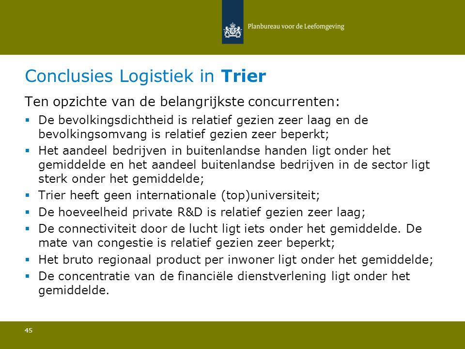 Conclusies Logistiek in Trier 45 Ten opzichte van de belangrijkste concurrenten:  De bevolkingsdichtheid is relatief gezien zeer laag en de bevolking