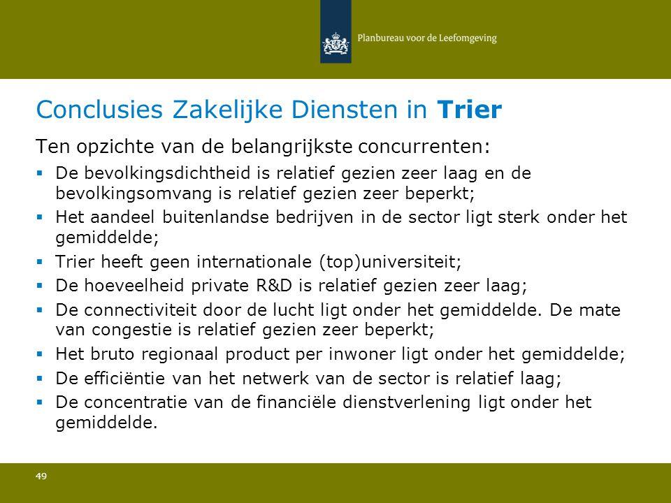 Conclusies Zakelijke Diensten in Trier 49 Ten opzichte van de belangrijkste concurrenten:  De bevolkingsdichtheid is relatief gezien zeer laag en de
