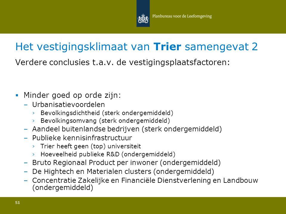 Het vestigingsklimaat van Trier samengevat 2 51 Verdere conclusies t.a.v. de vestigingsplaatsfactoren:  Minder goed op orde zijn: –Urbanisatievoordel