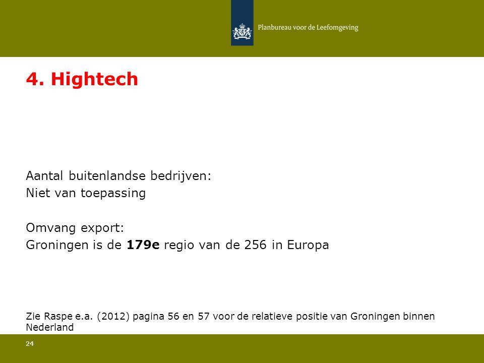 Aantal buitenlandse bedrijven: Niet van toepassing 24 4.
