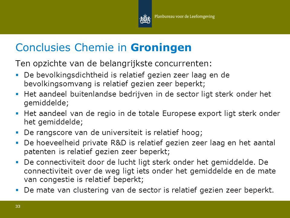 Conclusies Chemie in Groningen 33 Ten opzichte van de belangrijkste concurrenten:  De bevolkingsdichtheid is relatief gezien zeer laag en de bevolkingsomvang is relatief gezien zeer beperkt; Het aandeel buitenlandse bedrijven in de sector ligt sterk onder het gemiddelde; Het aandeel van de regio in de totale Europese export ligt sterk onder het gemiddelde; De rangscore van de universiteit is relatief hoog; De hoeveelheid private R&D is relatief gezien zeer laag en het aantal patenten is relatief gezien zeer beperkt; De connectiviteit door de lucht ligt sterk onder het gemiddelde.