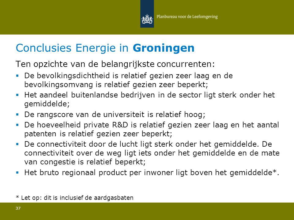 Conclusies Energie in Groningen 37 Ten opzichte van de belangrijkste concurrenten:  De bevolkingsdichtheid is relatief gezien zeer laag en de bevolkingsomvang is relatief gezien zeer beperkt; Het aandeel buitenlandse bedrijven in de sector ligt sterk onder het gemiddelde; De rangscore van de universiteit is relatief hoog; De hoeveelheid private R&D is relatief gezien zeer laag en het aantal patenten is relatief gezien zeer beperkt; De connectiviteit door de lucht ligt sterk onder het gemiddelde.