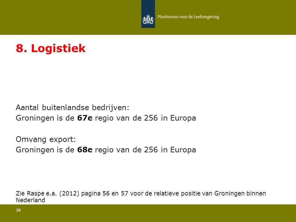 Aantal buitenlandse bedrijven: Groningen is de 67e regio van de 256 in Europa 38 8.