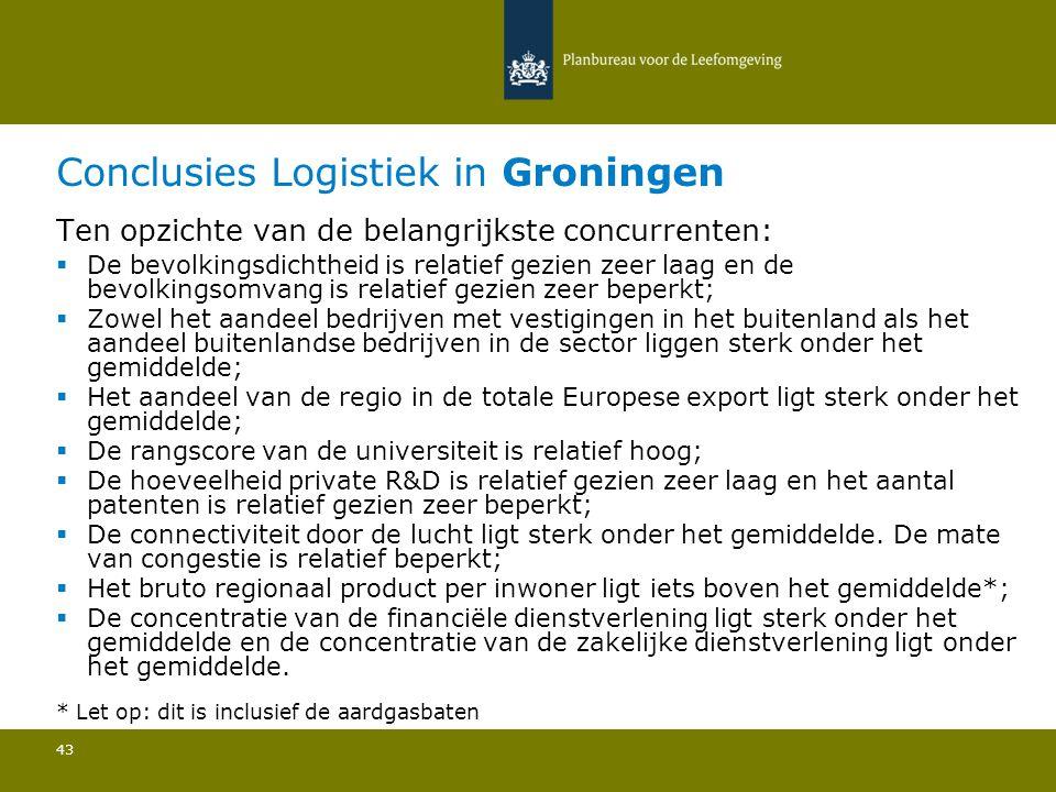 Conclusies Logistiek in Groningen 43 Ten opzichte van de belangrijkste concurrenten:  De bevolkingsdichtheid is relatief gezien zeer laag en de bevolkingsomvang is relatief gezien zeer beperkt; Zowel het aandeel bedrijven met vestigingen in het buitenland als het aandeel buitenlandse bedrijven in de sector liggen sterk onder het gemiddelde; Het aandeel van de regio in de totale Europese export ligt sterk onder het gemiddelde; De rangscore van de universiteit is relatief hoog; De hoeveelheid private R&D is relatief gezien zeer laag en het aantal patenten is relatief gezien zeer beperkt; De connectiviteit door de lucht ligt sterk onder het gemiddelde.