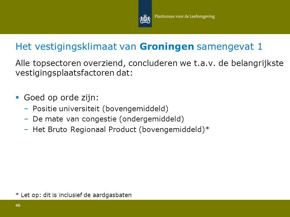 Het vestigingsklimaat van Groningen samengevat 1 48 Alle topsectoren overziend, concluderen we t.a.v.