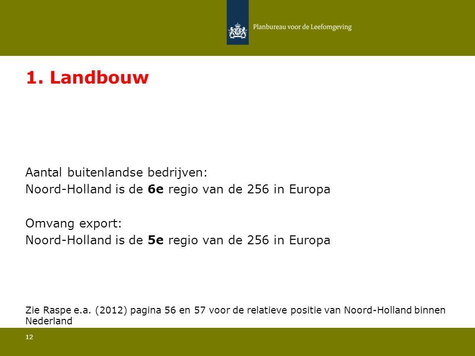 Aantal buitenlandse bedrijven: Noord-Holland is de 6e regio van de 256 in Europa 12 1. Landbouw Omvang export: Noord-Holland is de 5e regio van de 256