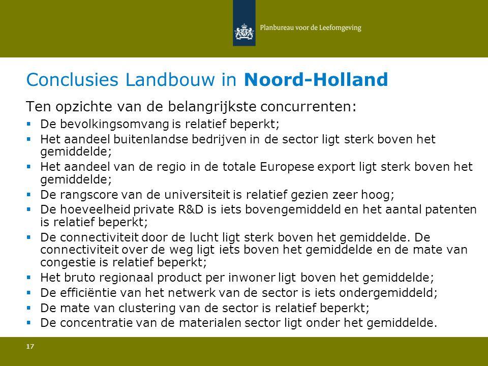 Conclusies Landbouw in Noord-Holland 17 Ten opzichte van de belangrijkste concurrenten:  De bevolkingsomvang is relatief beperkt; Het aandeel buitenl