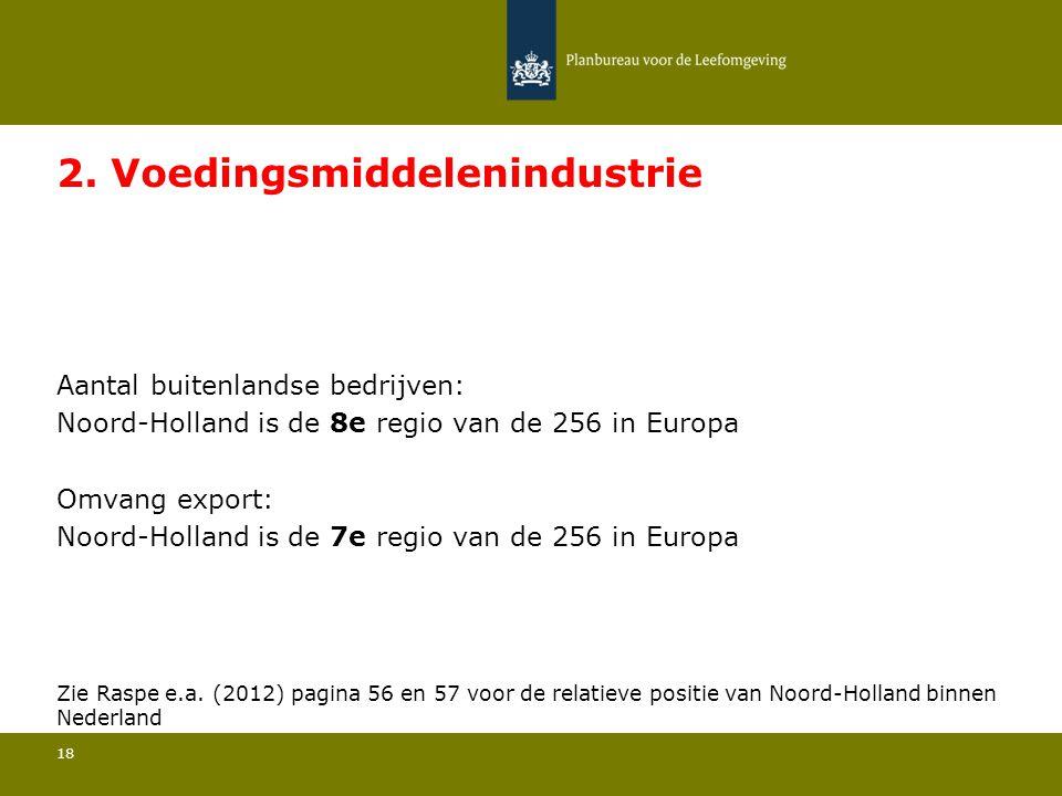 Aantal buitenlandse bedrijven: Noord-Holland is de 8e regio van de 256 in Europa 18 2. Voedingsmiddelenindustrie Omvang export: Noord-Holland is de 7e