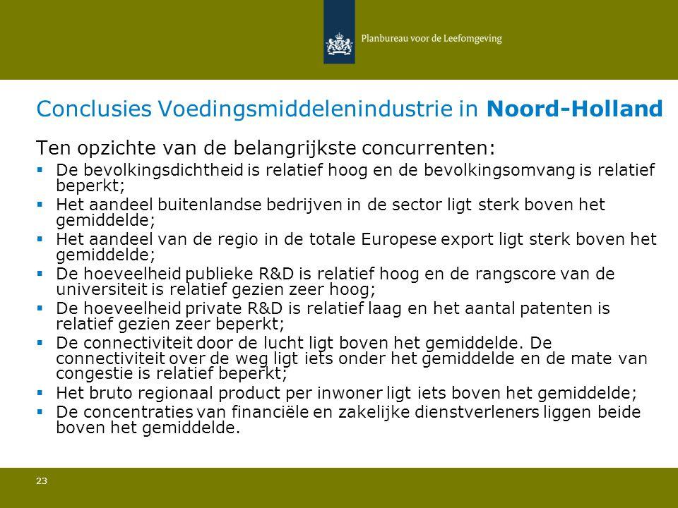Conclusies Voedingsmiddelenindustrie in Noord-Holland 23 Ten opzichte van de belangrijkste concurrenten:  De bevolkingsdichtheid is relatief hoog en