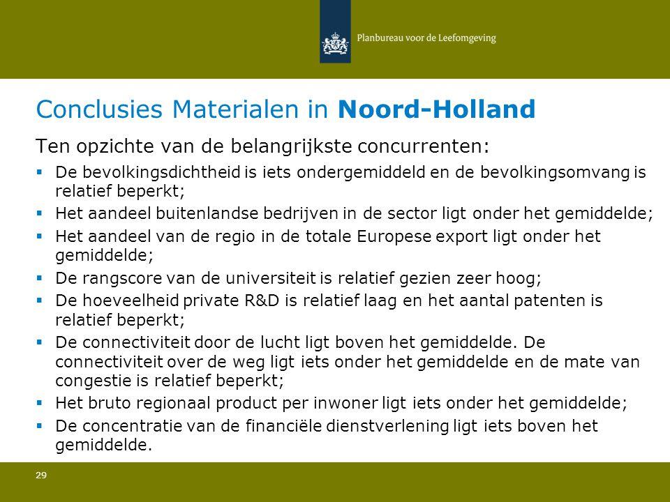 Conclusies Materialen in Noord-Holland 29 Ten opzichte van de belangrijkste concurrenten:  De bevolkingsdichtheid is iets ondergemiddeld en de bevolk
