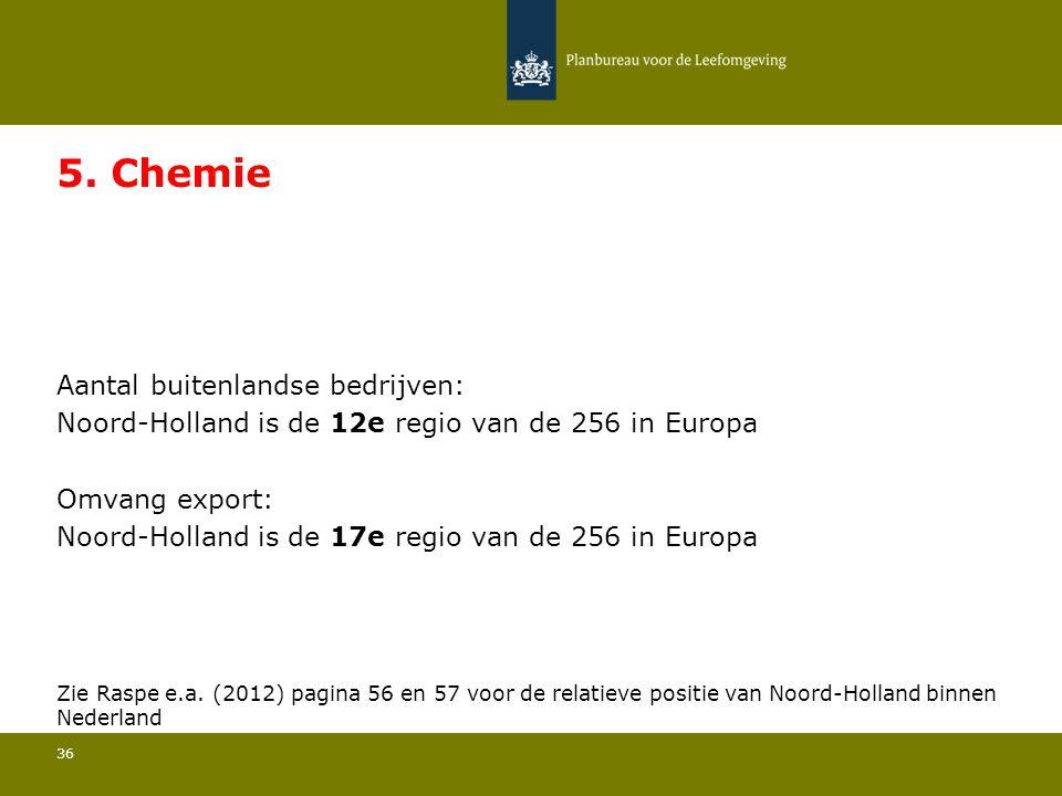 Aantal buitenlandse bedrijven: Noord-Holland is de 12e regio van de 256 in Europa 36 5. Chemie Omvang export: Noord-Holland is de 17e regio van de 256