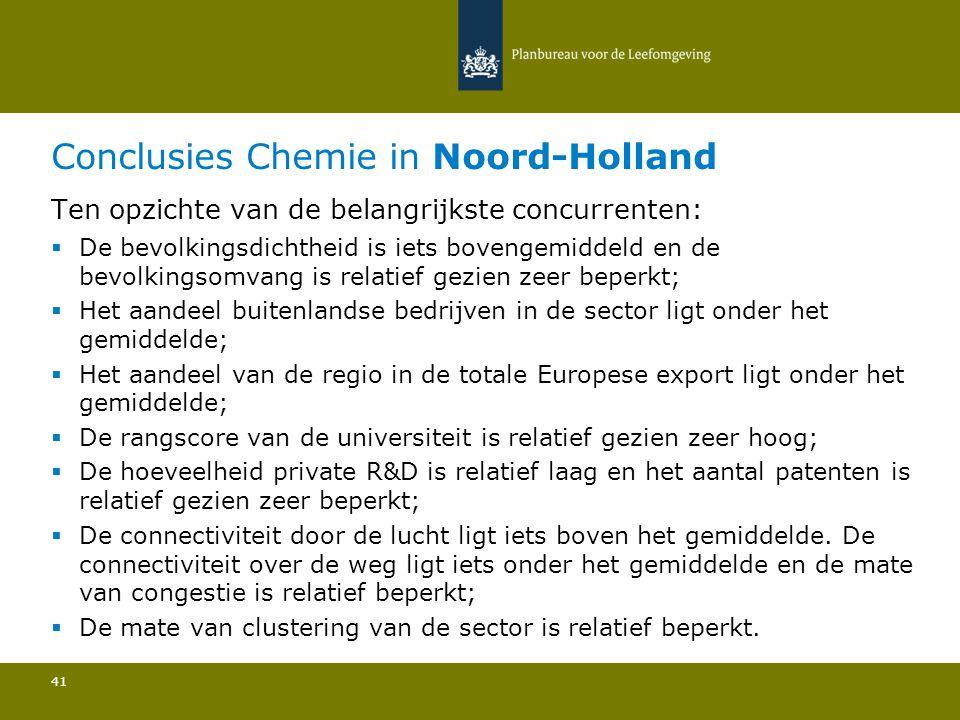 Conclusies Chemie in Noord-Holland 41 Ten opzichte van de belangrijkste concurrenten:  De bevolkingsdichtheid is iets bovengemiddeld en de bevolkings