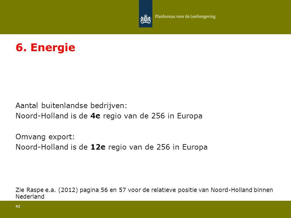 Aantal buitenlandse bedrijven: Noord-Holland is de 4e regio van de 256 in Europa 42 6. Energie Omvang export: Noord-Holland is de 12e regio van de 256