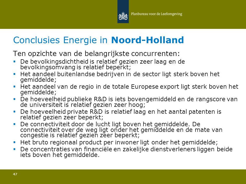 Conclusies Energie in Noord-Holland 47 Ten opzichte van de belangrijkste concurrenten:  De bevolkingsdichtheid is relatief gezien zeer laag en de bevolkingsomvang is relatief beperkt; Het aandeel buitenlandse bedrijven in de sector ligt sterk boven het gemiddelde; Het aandeel van de regio in de totale Europese export ligt sterk boven het gemiddelde; De hoeveelheid publieke R&D is iets bovengemiddeld en de rangscore van de universiteit is relatief gezien zeer hoog; De hoeveelheid private R&D is relatief laag en het aantal patenten is relatief gezien zeer beperkt; De connectiviteit door de lucht ligt boven het gemiddelde.