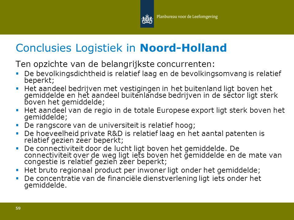 Conclusies Logistiek in Noord-Holland 59 Ten opzichte van de belangrijkste concurrenten:  De bevolkingsdichtheid is relatief laag en de bevolkingsomvang is relatief beperkt; Het aandeel bedrijven met vestigingen in het buitenland ligt boven het gemiddelde en het aandeel buitenlandse bedrijven in de sector ligt sterk boven het gemiddelde; Het aandeel van de regio in de totale Europese export ligt sterk boven het gemiddelde; De rangscore van de universiteit is relatief hoog; De hoeveelheid private R&D is relatief laag en het aantal patenten is relatief gezien zeer beperkt; De connectiviteit door de lucht ligt boven het gemiddelde.