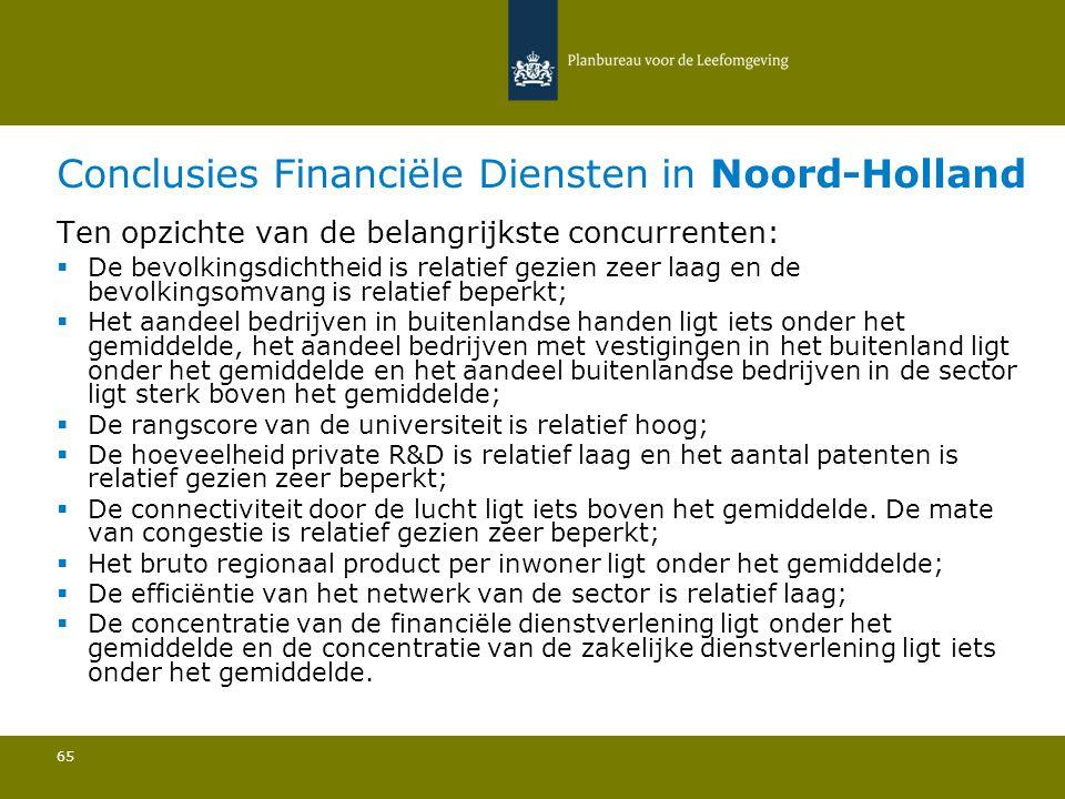 Conclusies Financiële Diensten in Noord-Holland 65 Ten opzichte van de belangrijkste concurrenten:  De bevolkingsdichtheid is relatief gezien zeer laag en de bevolkingsomvang is relatief beperkt; Het aandeel bedrijven in buitenlandse handen ligt iets onder het gemiddelde, het aandeel bedrijven met vestigingen in het buitenland ligt onder het gemiddelde en het aandeel buitenlandse bedrijven in de sector ligt sterk boven het gemiddelde; De rangscore van de universiteit is relatief hoog; De hoeveelheid private R&D is relatief laag en het aantal patenten is relatief gezien zeer beperkt; De connectiviteit door de lucht ligt iets boven het gemiddelde.